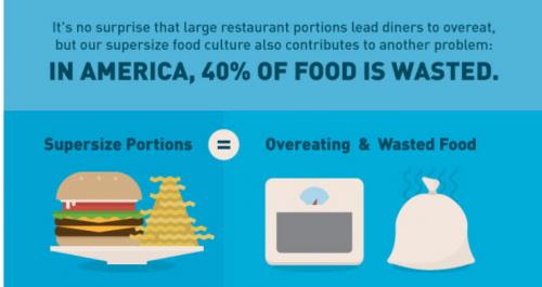 Screenshot Food Waste